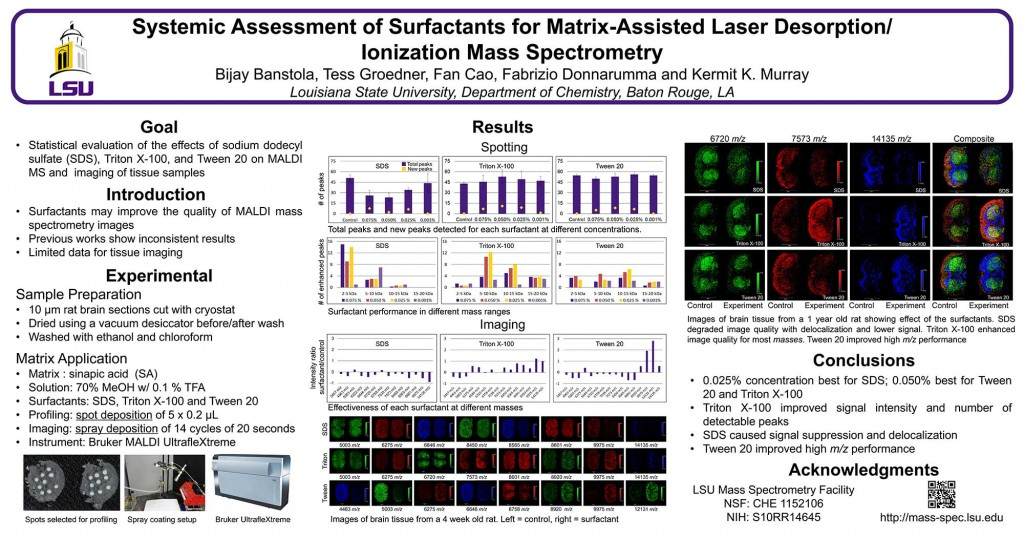Systematic Assessment of Surfactants for Matrix-Assisted Laser Desorption/ Ionization Mass Spectrometry,  B. Banstola, T. Groedner, F. Cao, F. Donnarumma and K. K. Murray, Louisiana State University, Department of Chemistry, Baton Rouge, LA