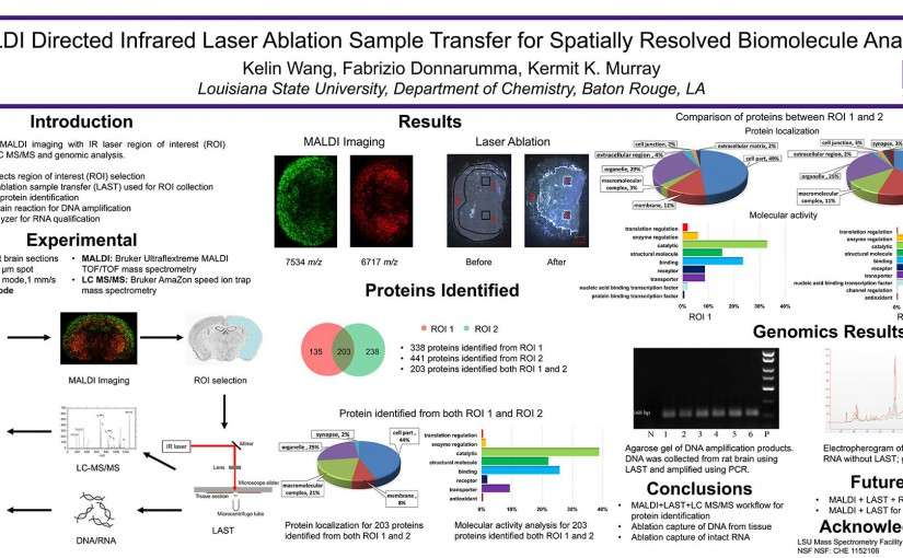 MALDI Directed Infrared Laser Ablation Sample Transfer for Spatially Resolved Biomolecule Analysis