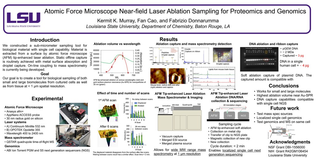 Atomic Force Microscope Near-field Laser Ablation Sampling for Proteomics and Genomics