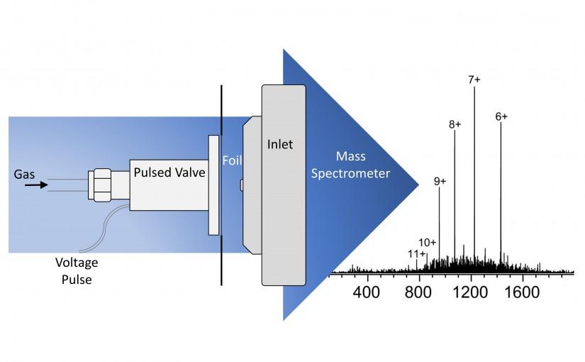PV MAI Schematic
