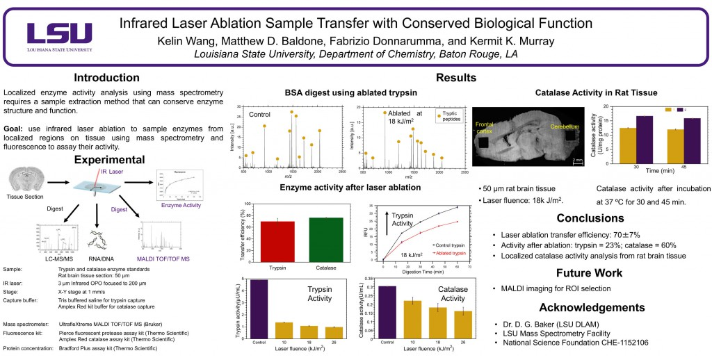 Infrared Laser Ablation Sample Transfer with Conserved Biological Function