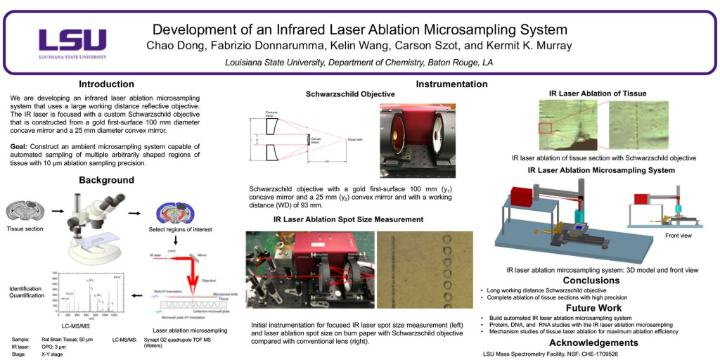 Development of an Infrared Laser Ablation Microsampling System , C. Dong, F. Donnarumma, K. Wang, C. W. Szot, and K. K. Murray, 255th ACS National Meeting & Exposition, March 18–22, 2018, New Orleans