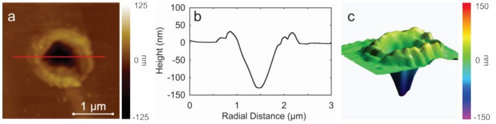 Tip-enhanced laser ablation crater in anthracene
