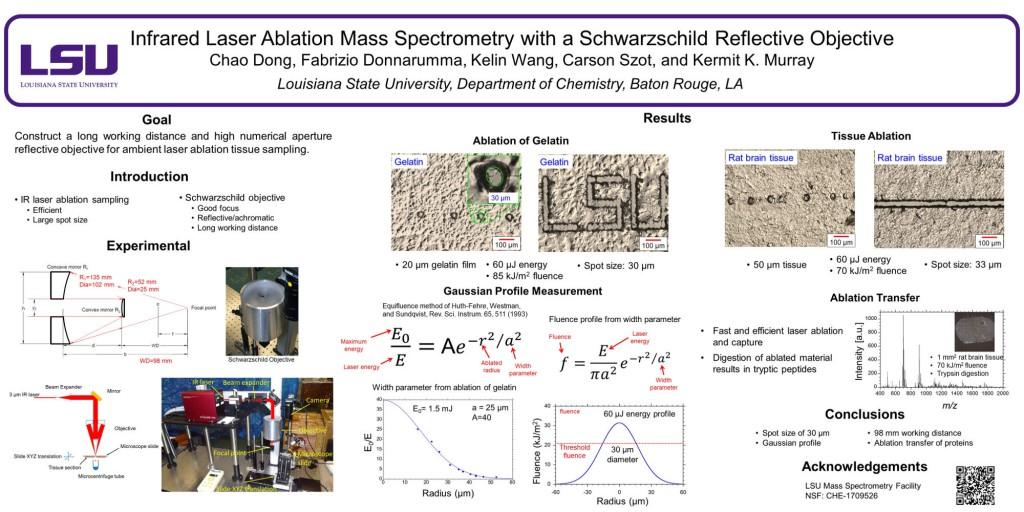 MP 328: Infrared Laser Ablation Mass Spectrometry with a Schwarzschild Reflective Objective