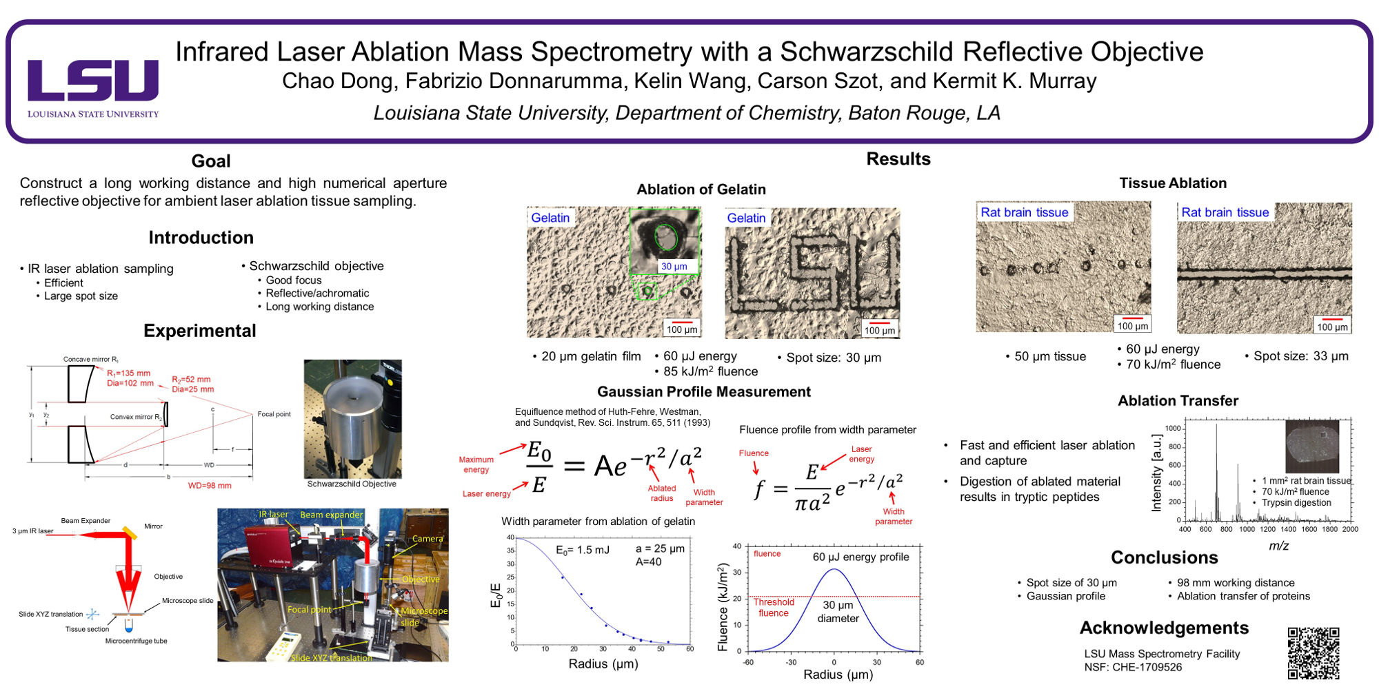 MP 328 Infrared Laser Ablation Mass Spectrometry With A Schwarzschild Reflective Objective