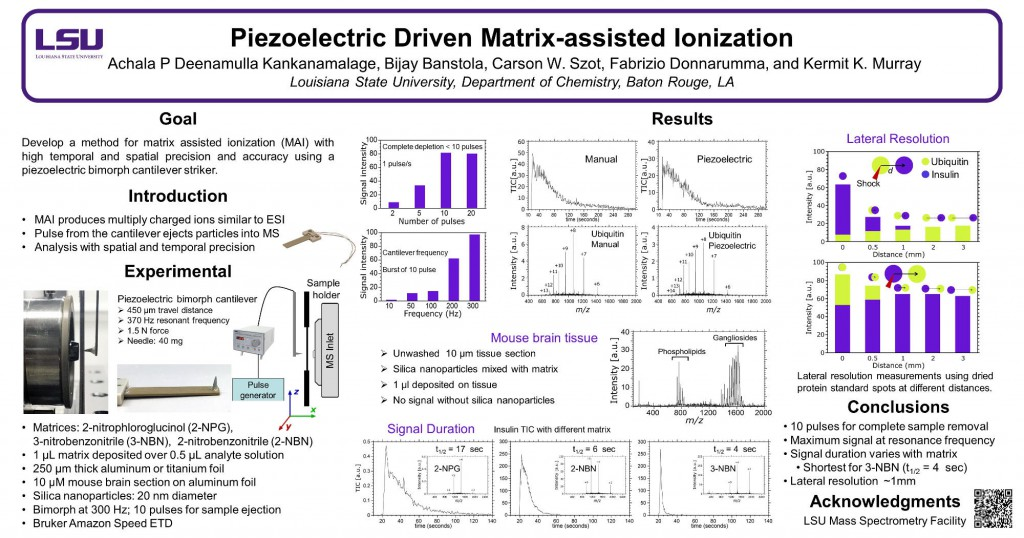 ThP 496: Piezoelectric Driven Matrix-assisted Ionization