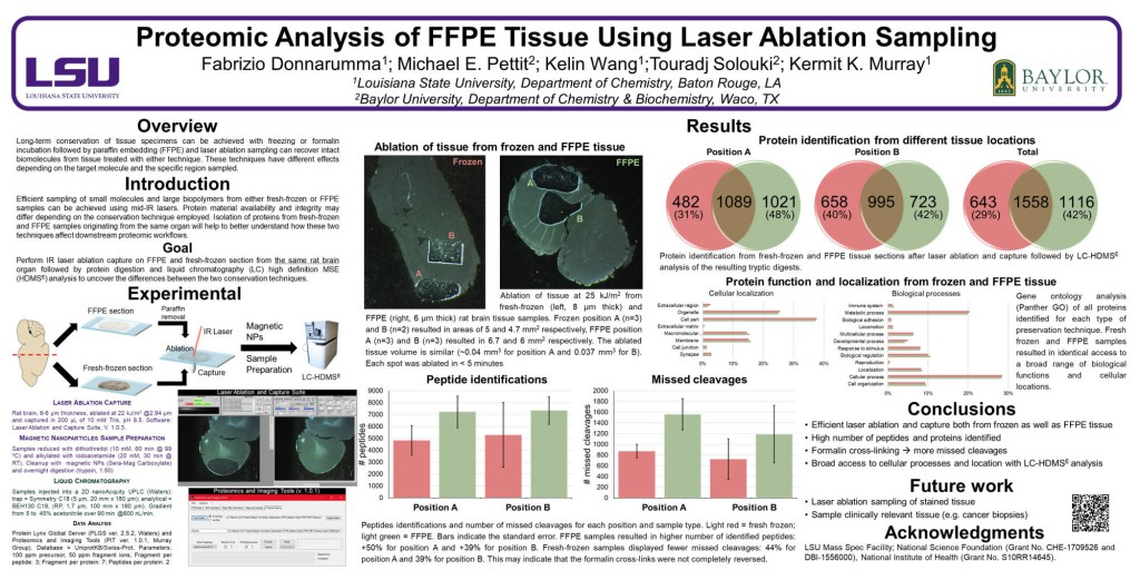 ThP769: Proteomic Analysis of FFPE Tissue Using Laser Ablation Sampling
