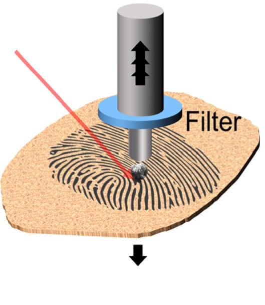 Fingermark ablation