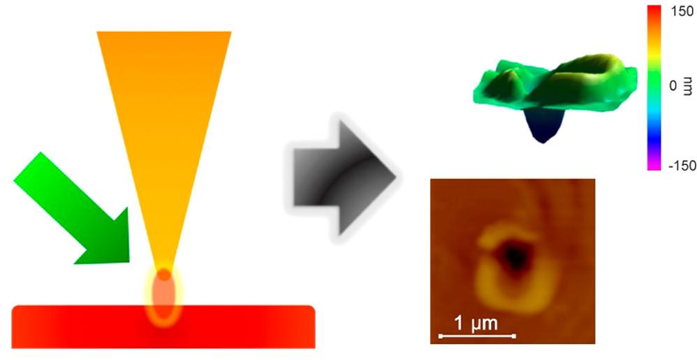 Wavelength-Dependent Tip-Enhanced Laser Ablation of Organic Dyes